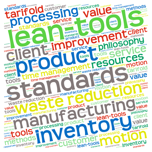 lean-tools - Lean manufacturing